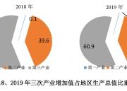 深汕区2019年GDP46.8亿元、常住人口9.34万人