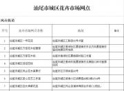 汕尾市城区2021年迎春花市停办(附城区花卉市场网点)
