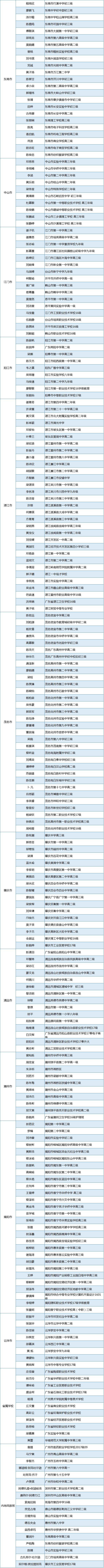 """汕尾12名学生获得""""广东省优秀学生""""(中学)称号 汕尾新闻 第2张"""