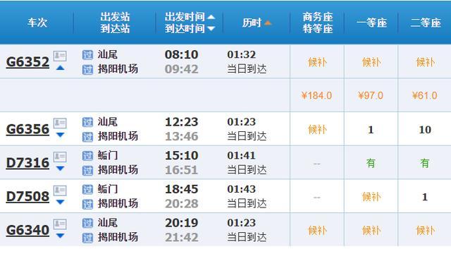 汕尾坐高铁怎么去揭阳潮汕机场 特别关注 第1张