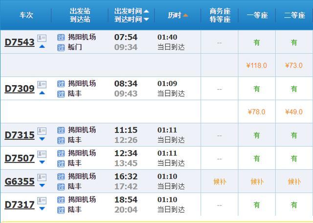 汕尾坐高铁怎么去揭阳潮汕机场 特别关注 第2张