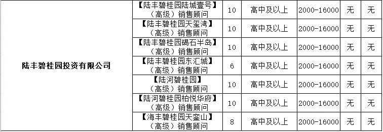 2020年汕尾市线上招聘来啦 上万个岗位等你来 汕尾新闻 第6张