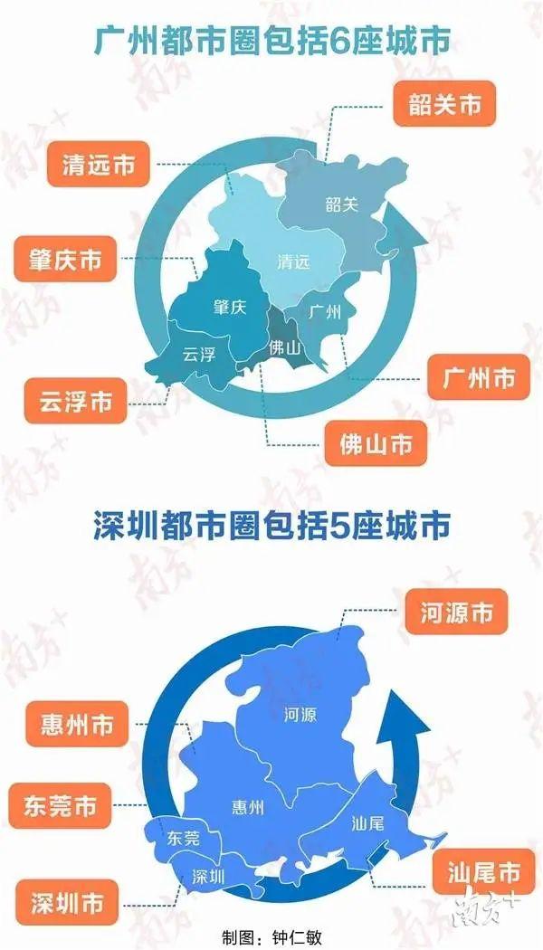 """国家""""点名""""汕尾融入深圳都市圈 汕尾新闻 第4张"""