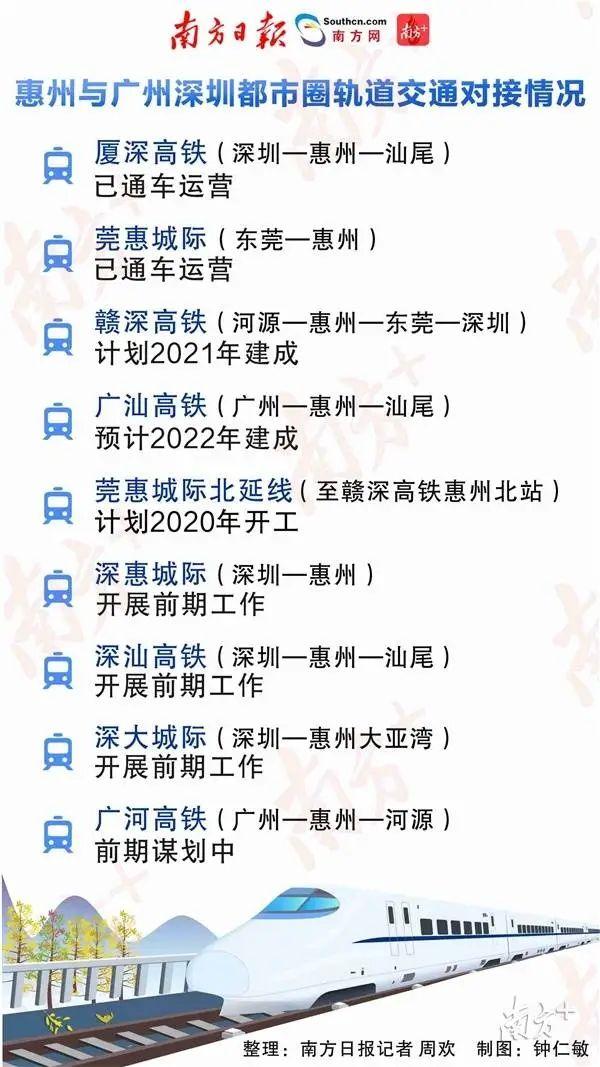 """国家""""点名""""汕尾融入深圳都市圈 汕尾新闻 第2张"""
