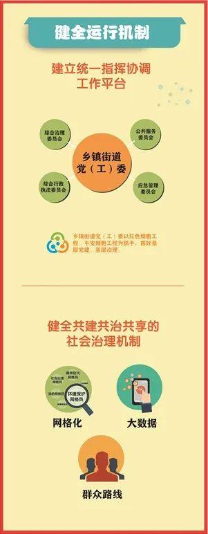 汕尾乡镇街道体制改革 陆丰海丰陆河各设一个县域副中心 汕尾新闻 第2张