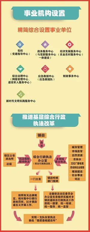 汕尾乡镇街道体制改革 陆丰海丰陆河各设一个县域副中心 汕尾新闻 第3张