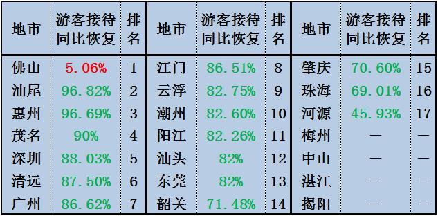 国庆广东旅游盘点:汕尾接待147万游客 汕尾新闻 第8张