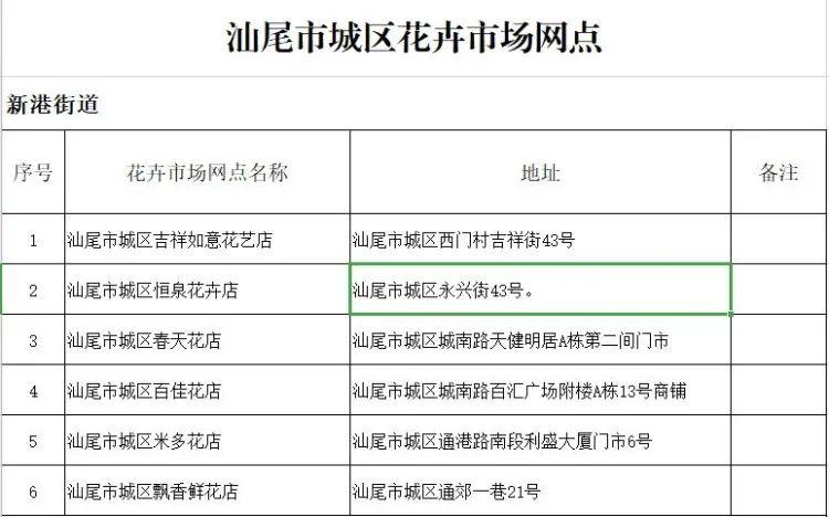 汕尾市城区2021年迎春花市停办(附城区花卉市场网点) 汕尾新闻 第7张